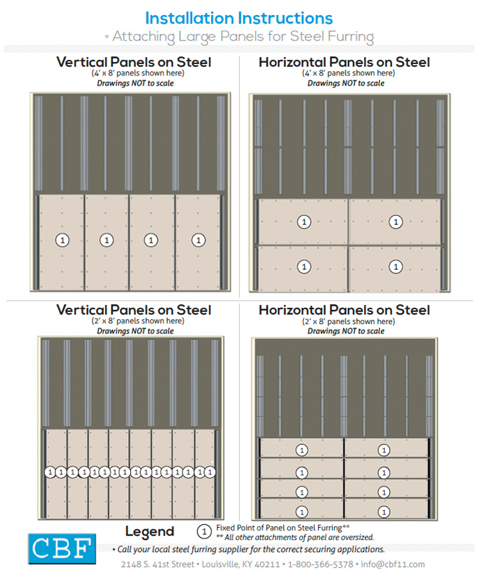 large-panels